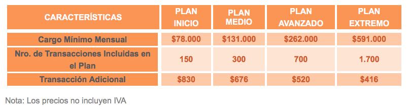 Planes de pago para pagoagil